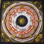 astrologie88